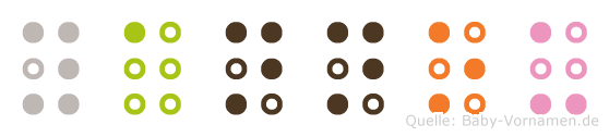 Yannou in Blindenschrift (Brailleschrift)