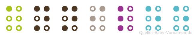 Annilee in Blindenschrift (Brailleschrift)