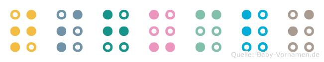 Tshumbi in Blindenschrift (Brailleschrift)