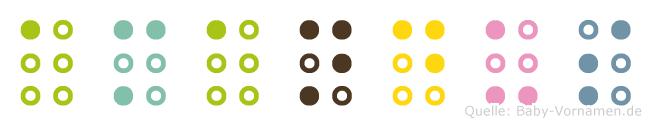 Amandus in Blindenschrift (Brailleschrift)