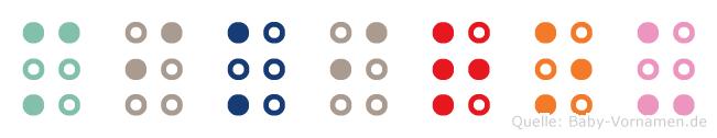 Mikirou in Blindenschrift (Brailleschrift)