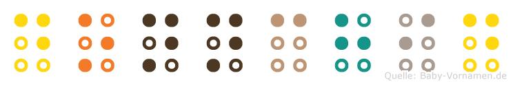 Donnchid in Blindenschrift (Brailleschrift)