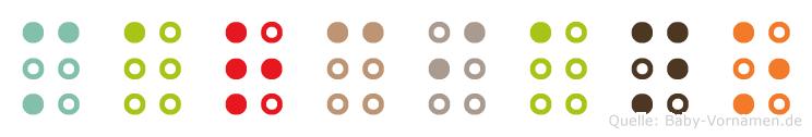 Marciano in Blindenschrift (Brailleschrift)