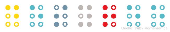 Desyree in Blindenschrift (Brailleschrift)