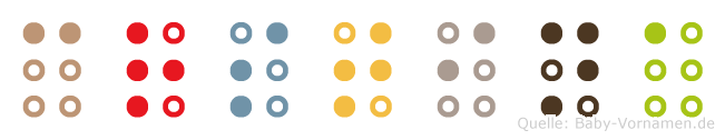 Crstina in Blindenschrift (Brailleschrift)