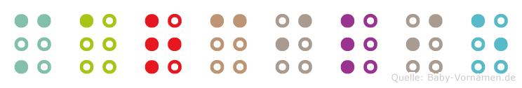 Marcilie in Blindenschrift (Brailleschrift)