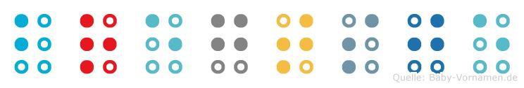 Bregtsje in Blindenschrift (Brailleschrift)