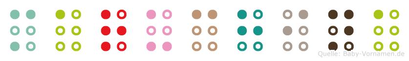 Maruchina in Blindenschrift (Brailleschrift)