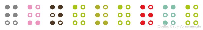 Gunavarma in Blindenschrift (Brailleschrift)