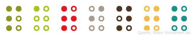 Parinth in Blindenschrift (Brailleschrift)