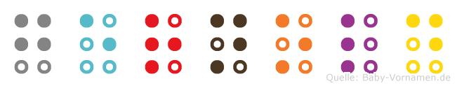 Gernold in Blindenschrift (Brailleschrift)