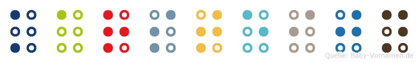 Karsteijn in Blindenschrift (Brailleschrift)