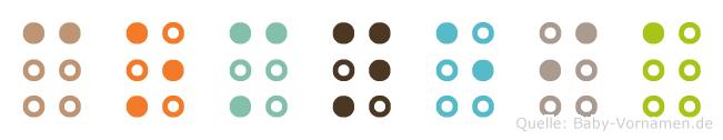 Comneia in Blindenschrift (Brailleschrift)