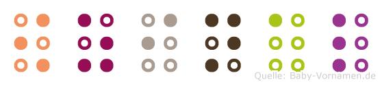 Özinal in Blindenschrift (Brailleschrift)