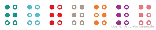 Heriolf in Blindenschrift (Brailleschrift)