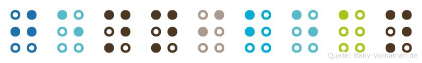 Jennibean in Blindenschrift (Brailleschrift)
