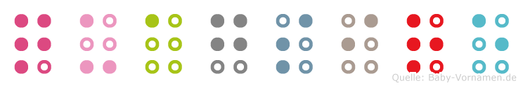 Quagsire in Blindenschrift (Brailleschrift)