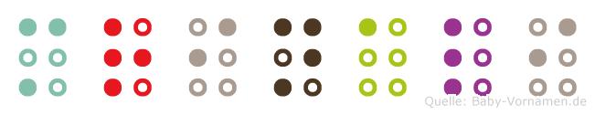 Mrinali in Blindenschrift (Brailleschrift)