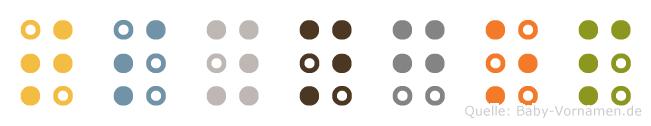 Tsyngop in Blindenschrift (Brailleschrift)