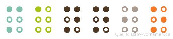 Mannio in Blindenschrift (Brailleschrift)