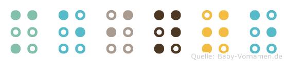Meinte in Blindenschrift (Brailleschrift)