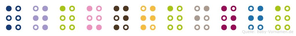 Kwauntaizja in Blindenschrift (Brailleschrift)