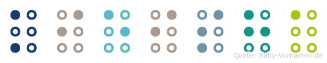 Kieisha in Blindenschrift (Brailleschrift)