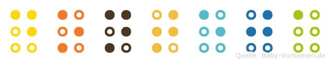 Donteja in Blindenschrift (Brailleschrift)