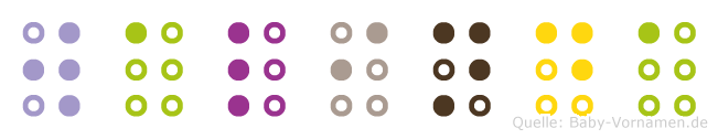 Walinda in Blindenschrift (Brailleschrift)