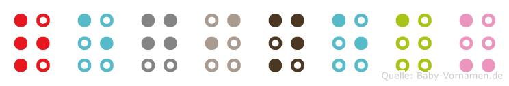 Regineau in Blindenschrift (Brailleschrift)