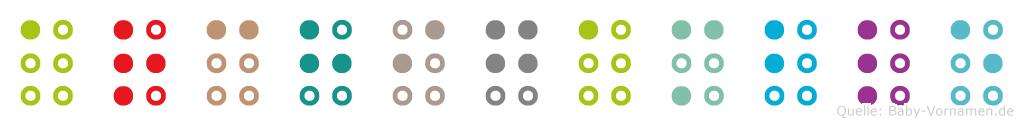 Archigamble in Blindenschrift (Brailleschrift)