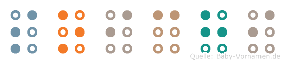 Soichi in Blindenschrift (Brailleschrift)