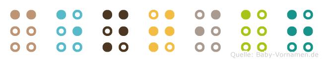 Centiah in Blindenschrift (Brailleschrift)