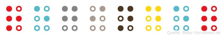 Reginder in Blindenschrift (Brailleschrift)