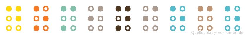 Dominiece in Blindenschrift (Brailleschrift)