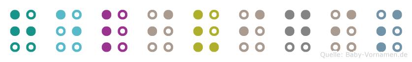 Helivigis in Blindenschrift (Brailleschrift)