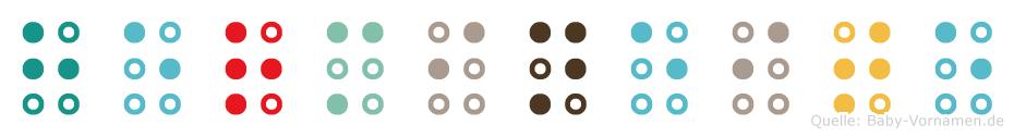 Hermineite in Blindenschrift (Brailleschrift)