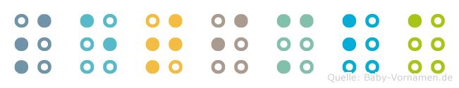 Setimba in Blindenschrift (Brailleschrift)
