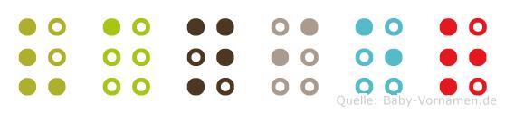 Vanier in Blindenschrift (Brailleschrift)