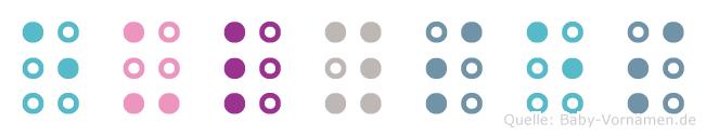 Eulyses in Blindenschrift (Brailleschrift)