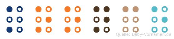 Koonce in Blindenschrift (Brailleschrift)