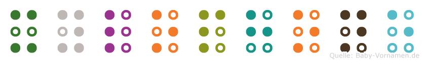 Xylophone in Blindenschrift (Brailleschrift)