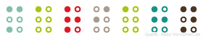 Mariahn in Blindenschrift (Brailleschrift)