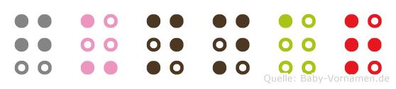 Gunnar in Blindenschrift (Brailleschrift)