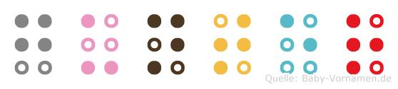 Gunter in Blindenschrift (Brailleschrift)