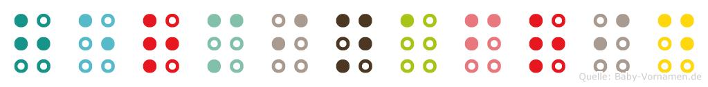 Herminafrid in Blindenschrift (Brailleschrift)