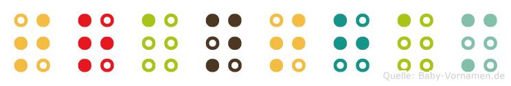 Trantham in Blindenschrift (Brailleschrift)