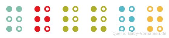 Mürüvvet in Blindenschrift (Brailleschrift)