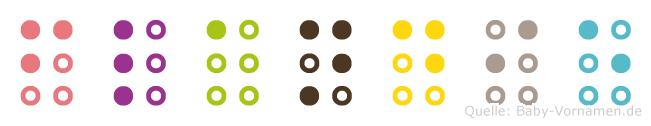 Flandie in Blindenschrift (Brailleschrift)