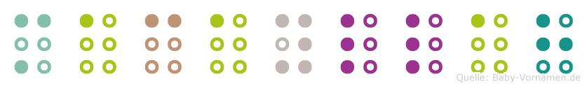Macayllah in Blindenschrift (Brailleschrift)